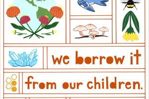Borrow the Earth Poster featured image