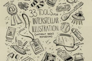33 Tools featured image
